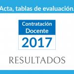 Resultados de la Segunda Convocatoria de Contrato Docente 2017 de la Facultad de Letras y Ciencias Humanas
