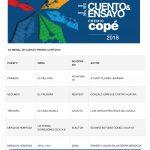 Estudiantes de posgrado de Letras obtienen reconocimientos en Premio Copé 2018