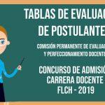 Tablas de Evaluación de Postulantes – Concurso de Admisión Docente 2019
