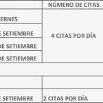 CHEQUEO MEDICO PREVENTIVO SETIEMBRE 2019